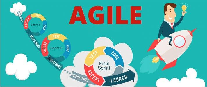 Stages in Agile Software Testing